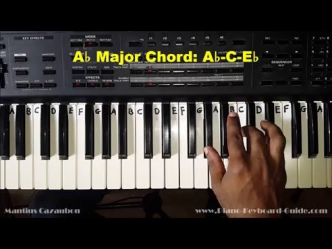 How to Play the A Flat Major Chord on Piano and Keyboard