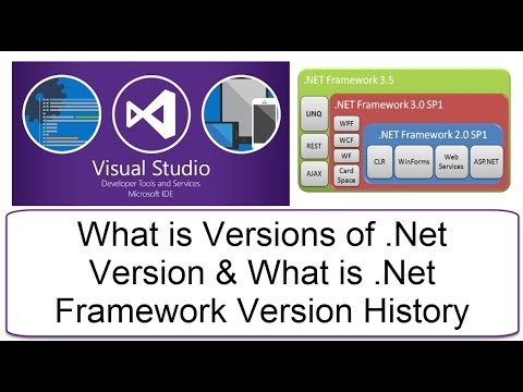 What is Versions of .Net Version & What is .Net Framework Version History - Part 3