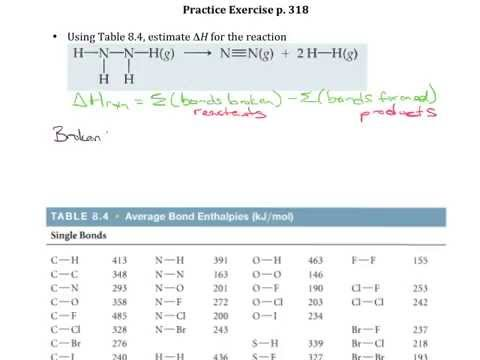 Practice Exercise p 318 Bond Enthalpy Calculations