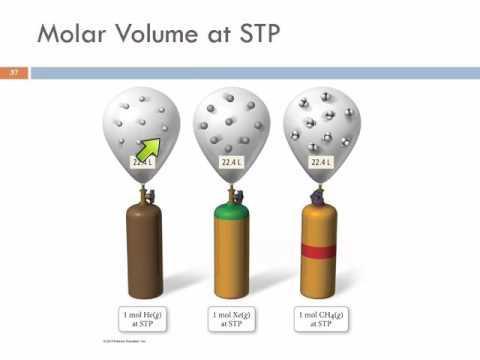 5.5 Molar Volume, Density, & Molar Mass of a Gas