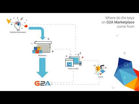 Where do the keys on G2A Marketplace come from?