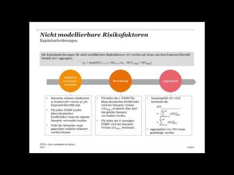 German Basel IV Channel, FRTB - Non modellable risk factors, 02. Juni 17