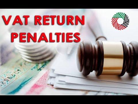 VAT Return Penalties & Violations Related to Tax Procedures