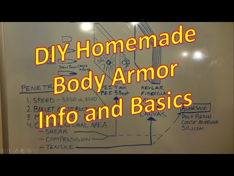 DIY Homemade Body Armor Info and Basics