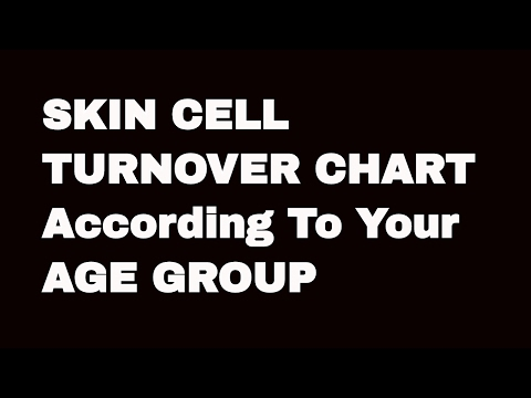 Skin Cell Turnover CHART - Why Your Skin Is Aging and Looking Dull
