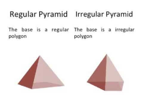 Shapes In Space PowerPoint | Pyramid