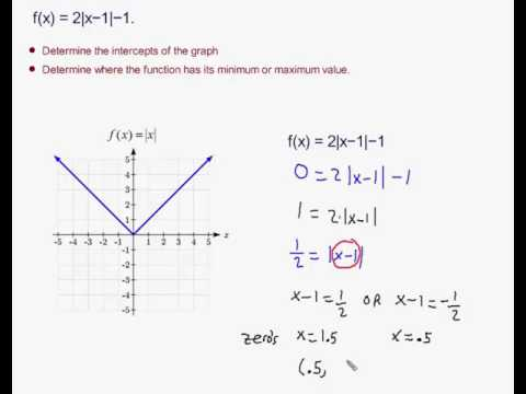 Graphing an Absolute Value Function using Intercepts and the Minimum