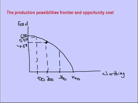 Production possibilities frontier and opportunity cost