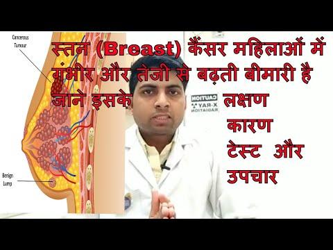 Breast cancer test & symptoms Explain in Hindi