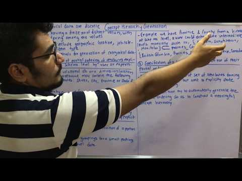 Data Mining & Business Intelligence | Tutorial #20 | Data Reduction - Concept Hierarchy Generation