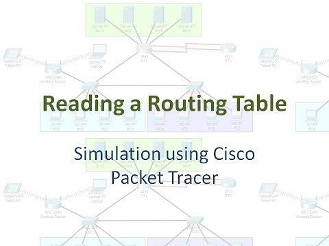 Reading a Routing Table