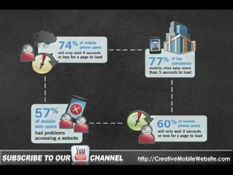 Mobile Web Designs Malaysia -  7 Reasons Why Your Business Need A Mobile Website