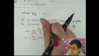 Herman Yeung - AL Pure Maths PP 2002/II/Q8-3 (curve sketching)