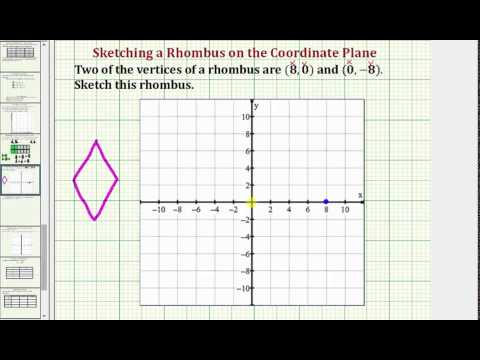 Sketch a Rhombus on the Coordinate Plane (Common Core Math 5/6 Ex 20)
