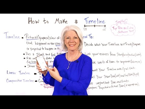 How to Make a Timeline - Project Management Training
