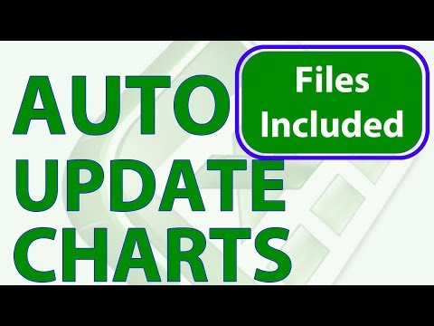 Auto Update Charts in Excel
