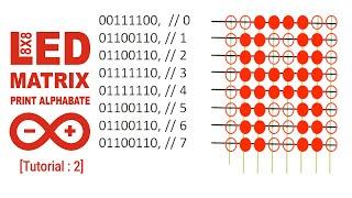How to make 8x48 scrolling LED matrix display using Arduino part-1