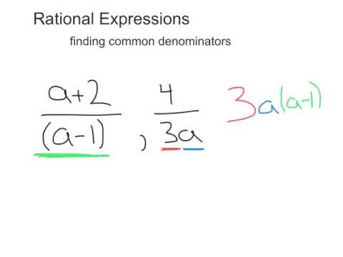 Finding the LCM of Rational Expressions