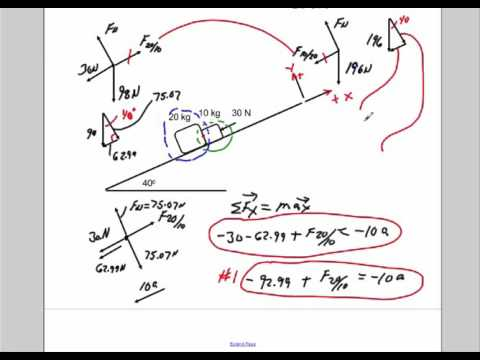 Newtons 3rd Law Incline Plane-2 Masses