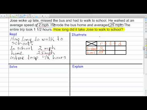 Unit 1 Lesson 8 Using the RISE Method to Problem Solving | Algebra 1