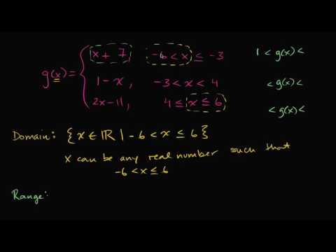 How to find the domain and range of a piecewise function ( piecewise-linear function) Bangla