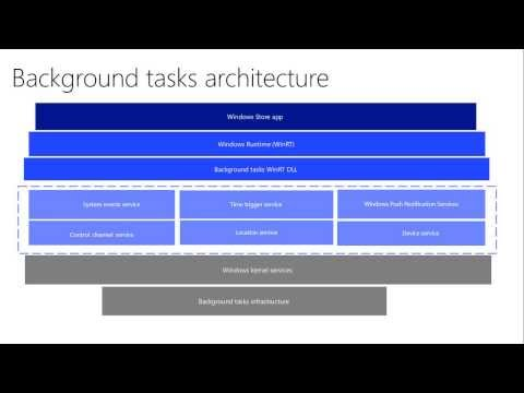 Copy of Windows 8 background tasks and Push notifications