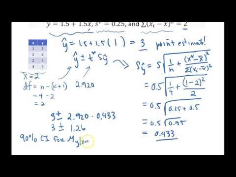 Calculate Confidence and prediction intervals for a response in SLR by hand