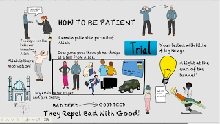 HOW TO BE PATIENT - Nouman Ali Khan Animated