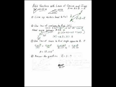 Adding Two Vectors with the Laws of Sines and Cosines (30 and 25 lb)