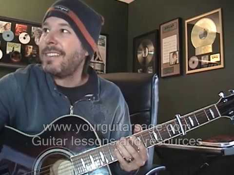 I'm Yours by Jason Mraz - Easy Lesson - How to Play Guitar