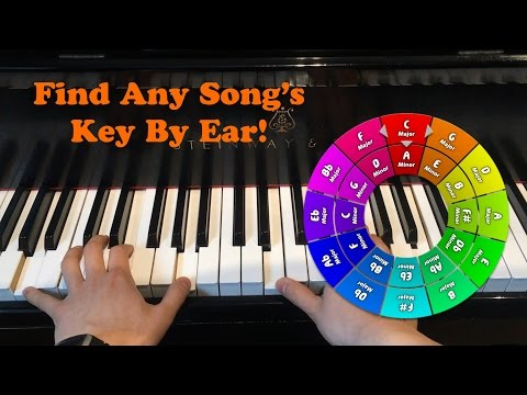 Find the KEY of Any Song by Ear!