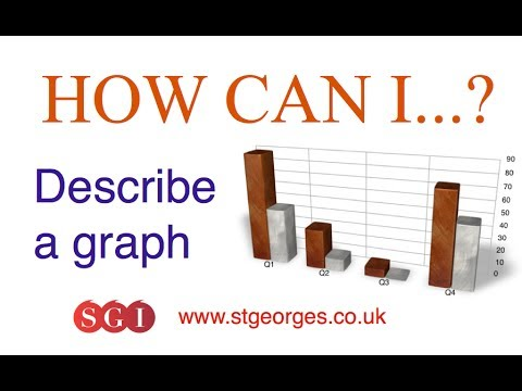 Describe a graph in English - Learn Business English and IELTS vocabulary