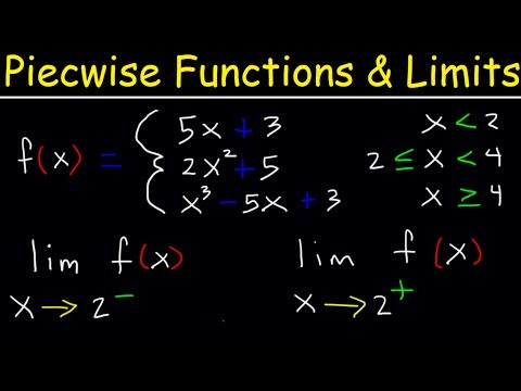 Piecewise Functions - Limits and Continuity
