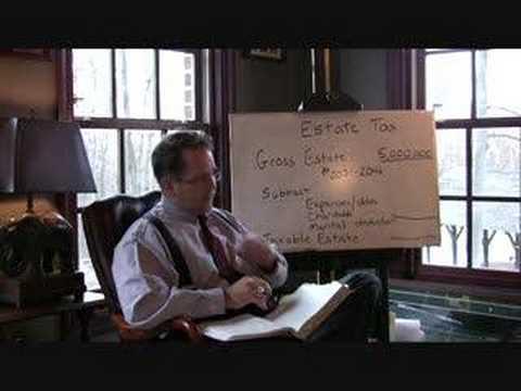 Basic Estate Tax Calculation