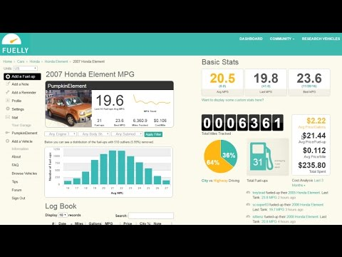 How to Track Gas Usage Miles Per Gallon (www.Fuelly.com Review)