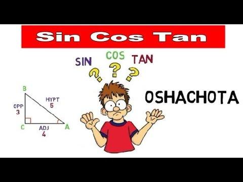 Sin Cos Tan - Basic Trigonometry   Piping Official