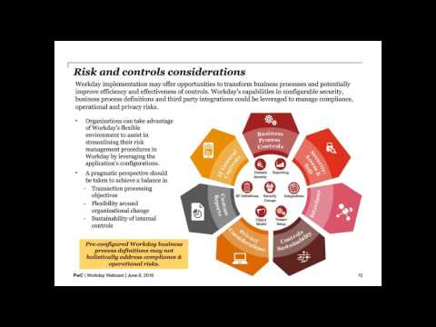 Manage Workday configuration & security to help create value and mititage risks