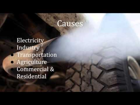 CO2 emissions & and ethical dilemma