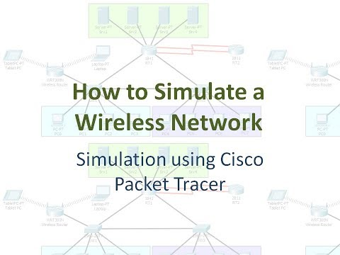 Packet Tracer - How to Simulate a Wireless Network