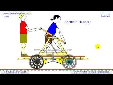 how sheffield handcars work