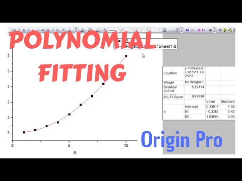 How to perform POLYNOMIAL FITTING using ORIGIN PRO? [TUTORIAL]