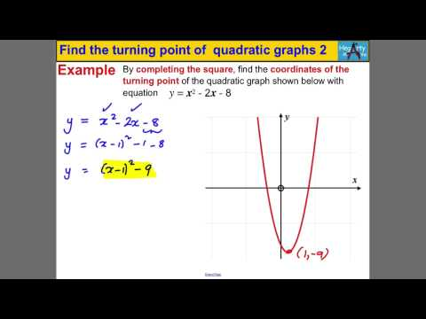 Find the turning point of quadratic graphs 2
