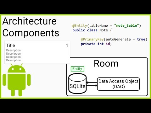 Room + ViewModel + LiveData + RecyclerView (MVVM) Part 2 - ENTITY - Android Studio Tutorial