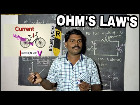 Ohm's Law in Tamil