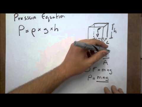 Pressure Equation Derivation - A Level Physics
