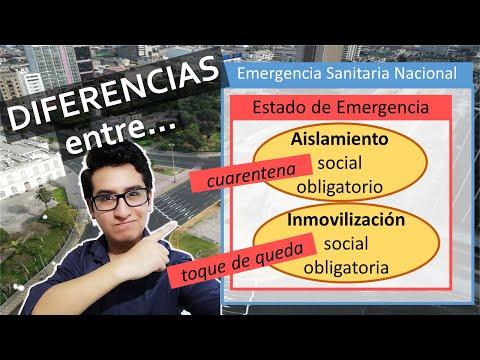 Diferencias entre un ESTADO DE EMERGENCIA, CUARENTENA, TOQUE DE QUEDA y otros.