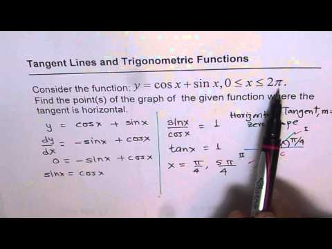 09 Find Points for Horizontal Tangent on Trigonometric Function