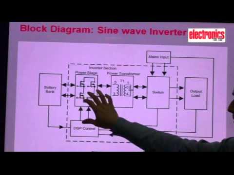 Sine wave Inverter Design  Part 1 Basic Block Diagram of Sine wave Inverter
