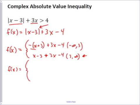 Complext Absolute Value Inequality Example 2