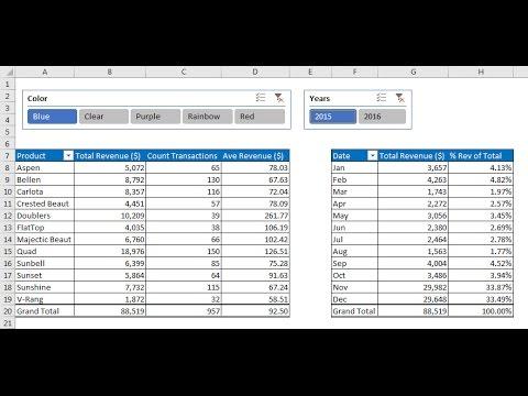 Highline Excel 2016 Class 03: Data Analysis Fundamentals: PivotTables, Power Query & Data Model